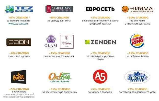 партнеры программы Спасибо от Сбербанка