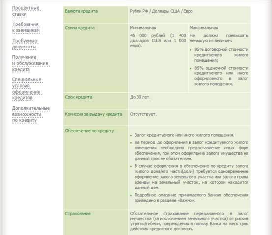 условия в Сбербанке России