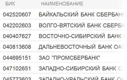 bik_sberbank3