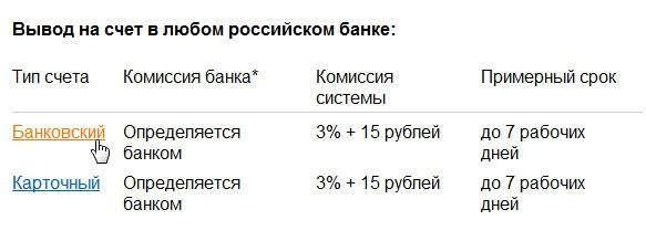 Обмен Приват24 UAH на ЯндексДеньги RUR - E-Dengi