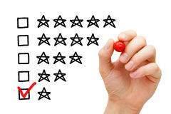 оценка клиента