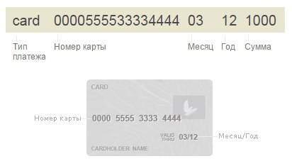 С телефона на карту сбербанк