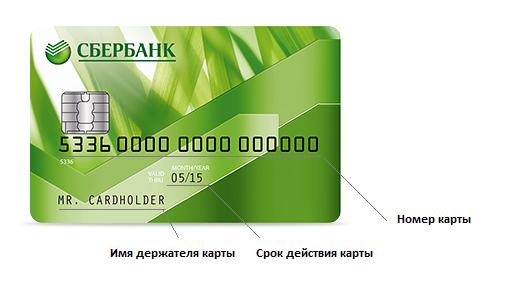 top-kredit-spb-otzivi