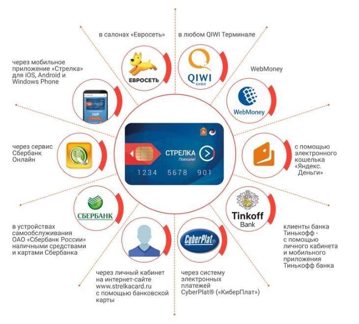 Займы онлайн в Украине, взять онлайн кредит, займ денег на