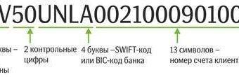 Номер IBAN Сбербанка России