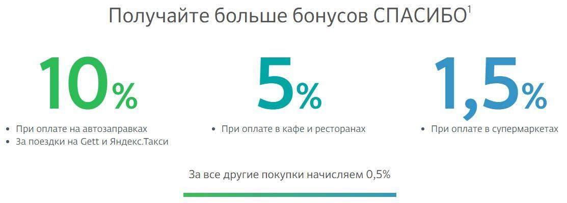 кэшбэк до 10 процентов