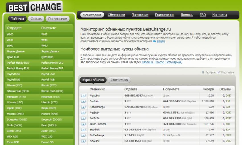 Зайти на сайт Bestchange чтобы попасть на обменник