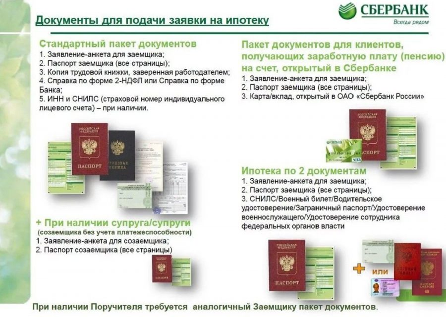 Список документов для ипотеки в сбербанке на дом